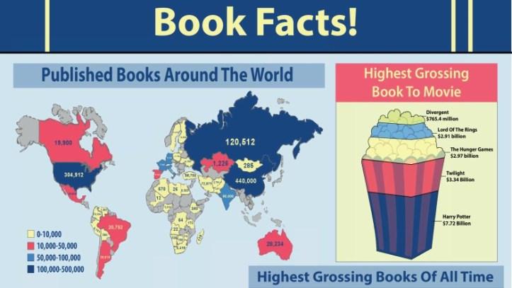 Book stats 1