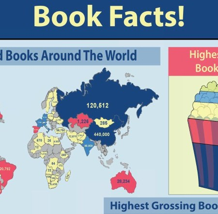 Book stats 9
