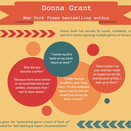 Donna Grant interview
