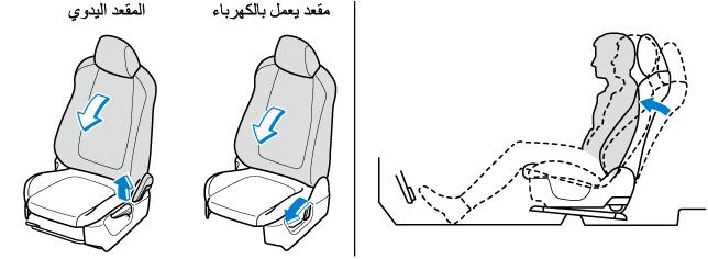 حرّك ظهر المقعد للخلف إلى وضعية جلوس مريحة بدون أي شعور