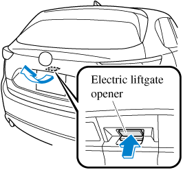 For the power liftgate operation, refer to Power Liftgate