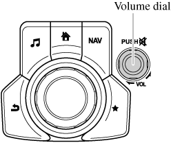 Press the volume dial to switch the audio MUTE on and off.