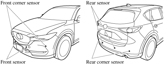Do not rely completely on the parking sensor system and be