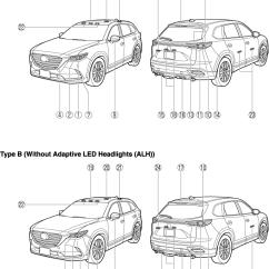 Cx Lighting Control Panel Wiring Diagram Gfci Split Receptacle Mazda 9 Owner S Manual Light Bulbs
