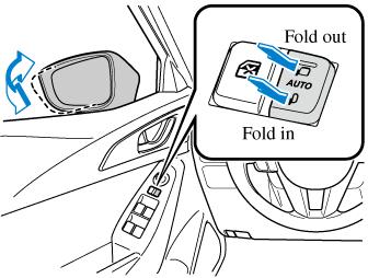 Automatic folding mechanism (Some Models)