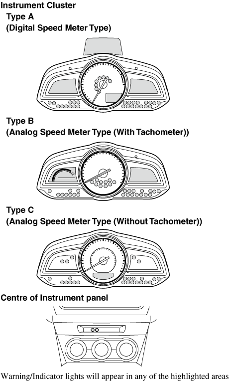 The Following Schematic Illustrates The 2006 Mazda 3