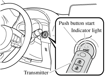2010 Mazda 3 Ignition Wiring Diagram