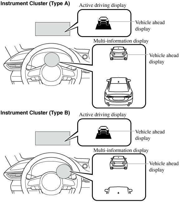 Distance-between-vehicles guidelines *1