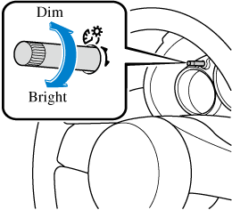 Function for cancelling illumination dimmer