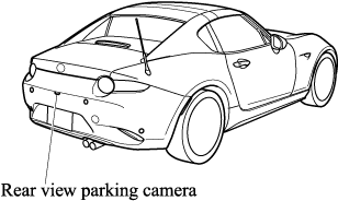 Rear View Parking Camera Location