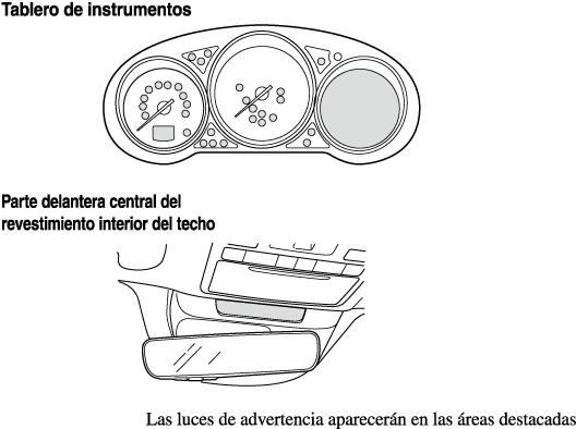 Tablero de instrumentos y pantalla