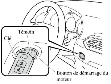 Lorsque vous appuyez sur le bouton de démarrage du moteur