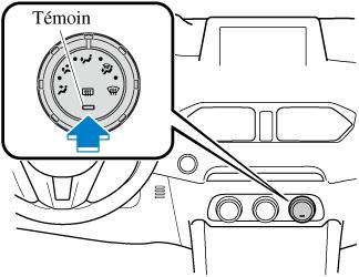Climatiseur entièrement automatique