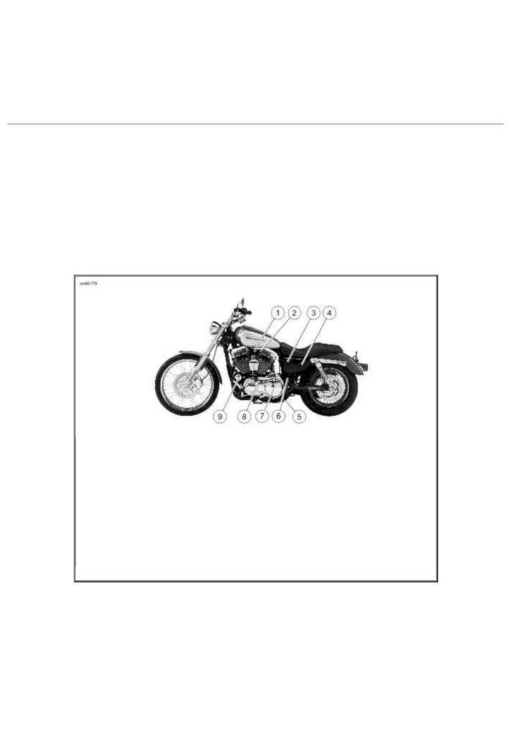 2005 Harley-Davidson Sportster 883 – Owner's Manual