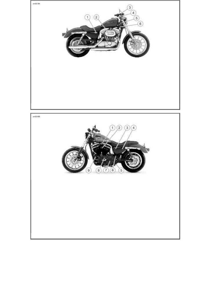 2005 Harley Sportser Manual