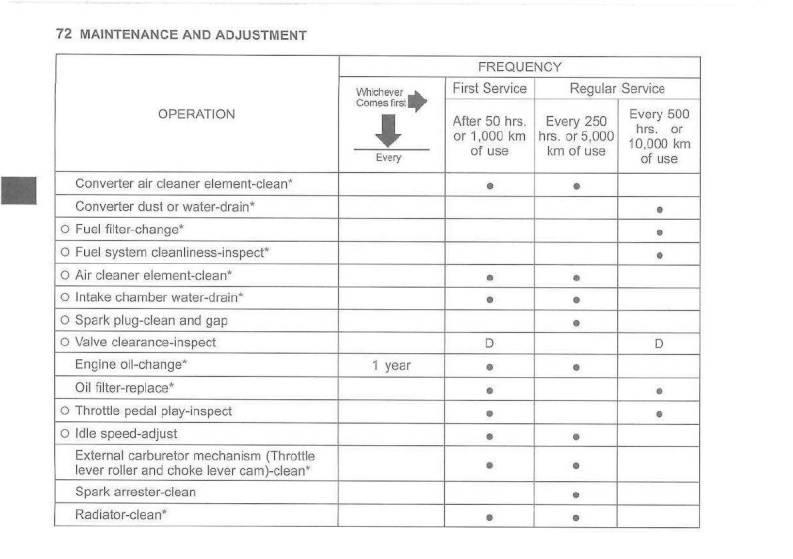 hight resolution of 2007 kawasaki mule 3010 4x4 owner s manual page 74