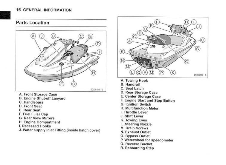 2006 Kawasaki Jet Ski STX-12F – Owner's Manual