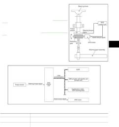 wrg 3427 nissan cube ecu wiring diagram saturn astra wiring diagram nissan cube ecu wiring diagram [ 1121 x 1400 Pixel ]