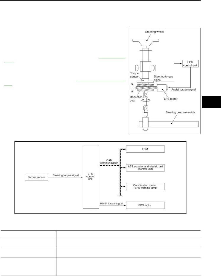 hight resolution of wrg 3427 nissan cube ecu wiring diagram saturn astra wiring diagram nissan cube ecu wiring diagram