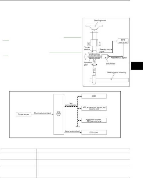 small resolution of wrg 3427 nissan cube ecu wiring diagram saturn astra wiring diagram nissan cube ecu wiring diagram