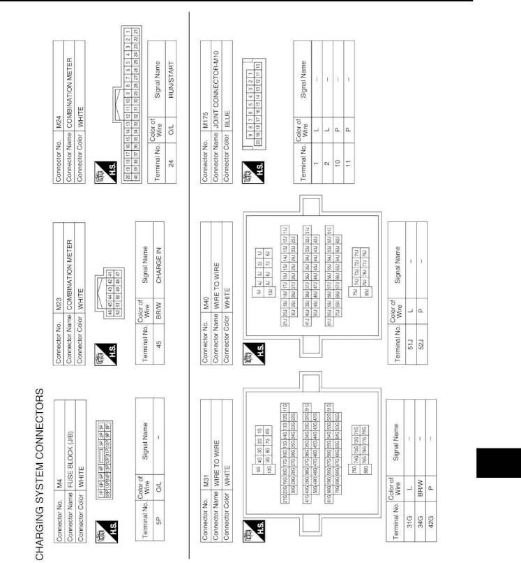 2011 Nissan Armada Fuse Box Diagram : Diagram Fuse Box