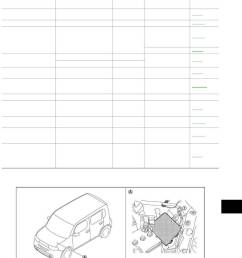 2009 nissan cube repair manual power control system section pcs pcs wiring diagram  [ 1121 x 1271 Pixel ]