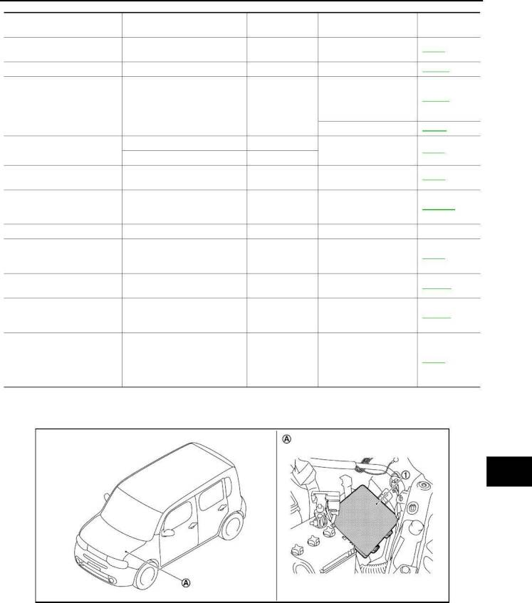 hight resolution of 2009 nissan cube repair manual power control system section pcs pcs wiring diagram
