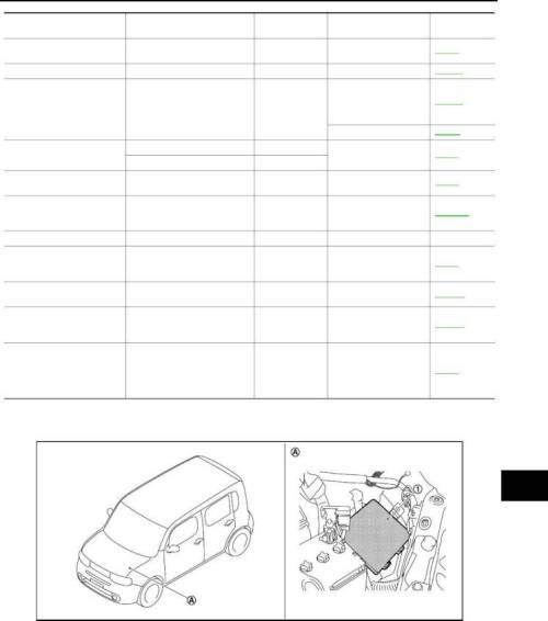 small resolution of 2009 nissan cube repair manual power control system section pcs pcs wiring diagram
