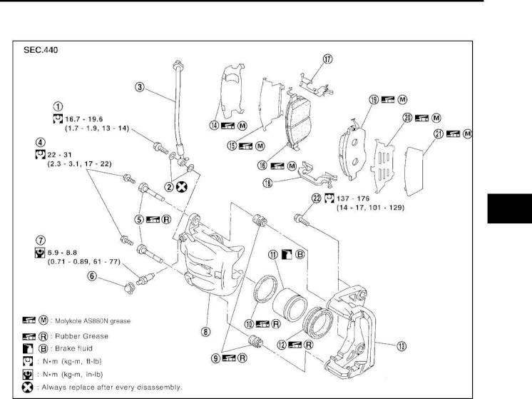 Nissan Altima Brake Fluid ~ Perfect Nissan