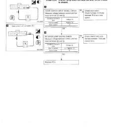 1995 nissan 300zx repair manual electrical system section el page 60 pdf [ 1203 x 1584 Pixel ]