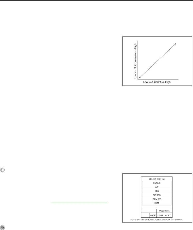 hight resolution of 2007 nissan quest transmission diagram trusted schematics diagram