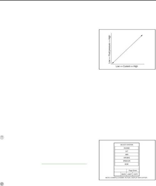 small resolution of 2007 nissan quest transmission diagram trusted schematics diagram