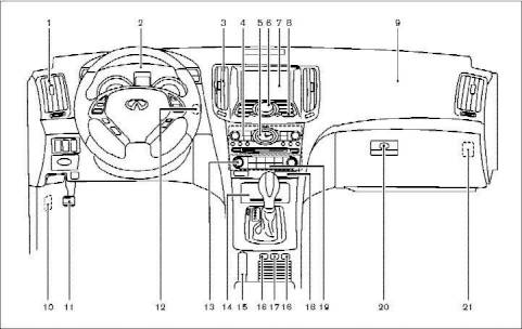 2008 Infiniti G37 Coupe – Owner's Manual – Page #77