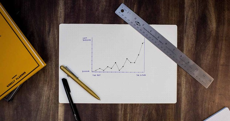 How to Create a Sales Forecast That Boosts Your Business
