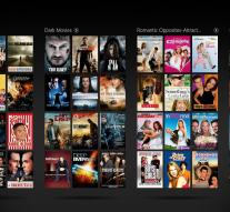 Nine out of ten college students admit to using Netflix