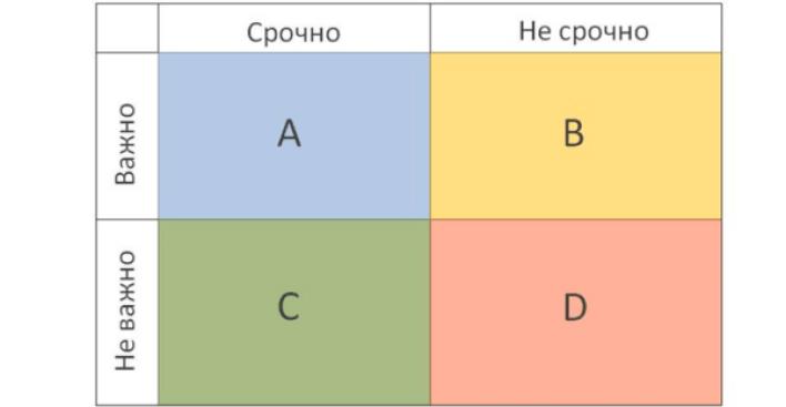 Схема матрицы