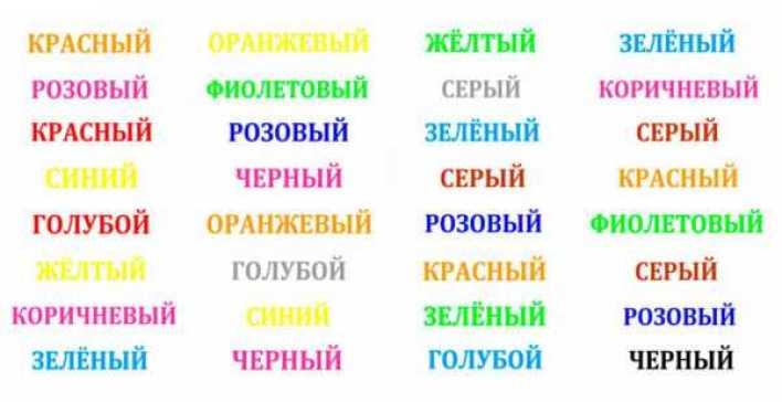 Таблица Струпа