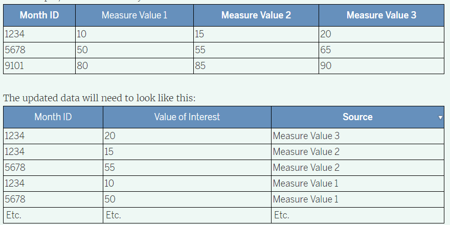 Tempg also waterfall chart using multiple measures microsoft power bi community rh powerbi