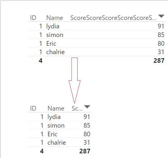 Currently numeric data is set right alignment and string left by default in power bi desktop you can decrease your column with to also solved centering  microsoft community rh powerbi