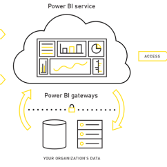 Microsoft Infrastructure Diagram Backflow Device Installation Solved: Power Bi Architecture Illustration - Community
