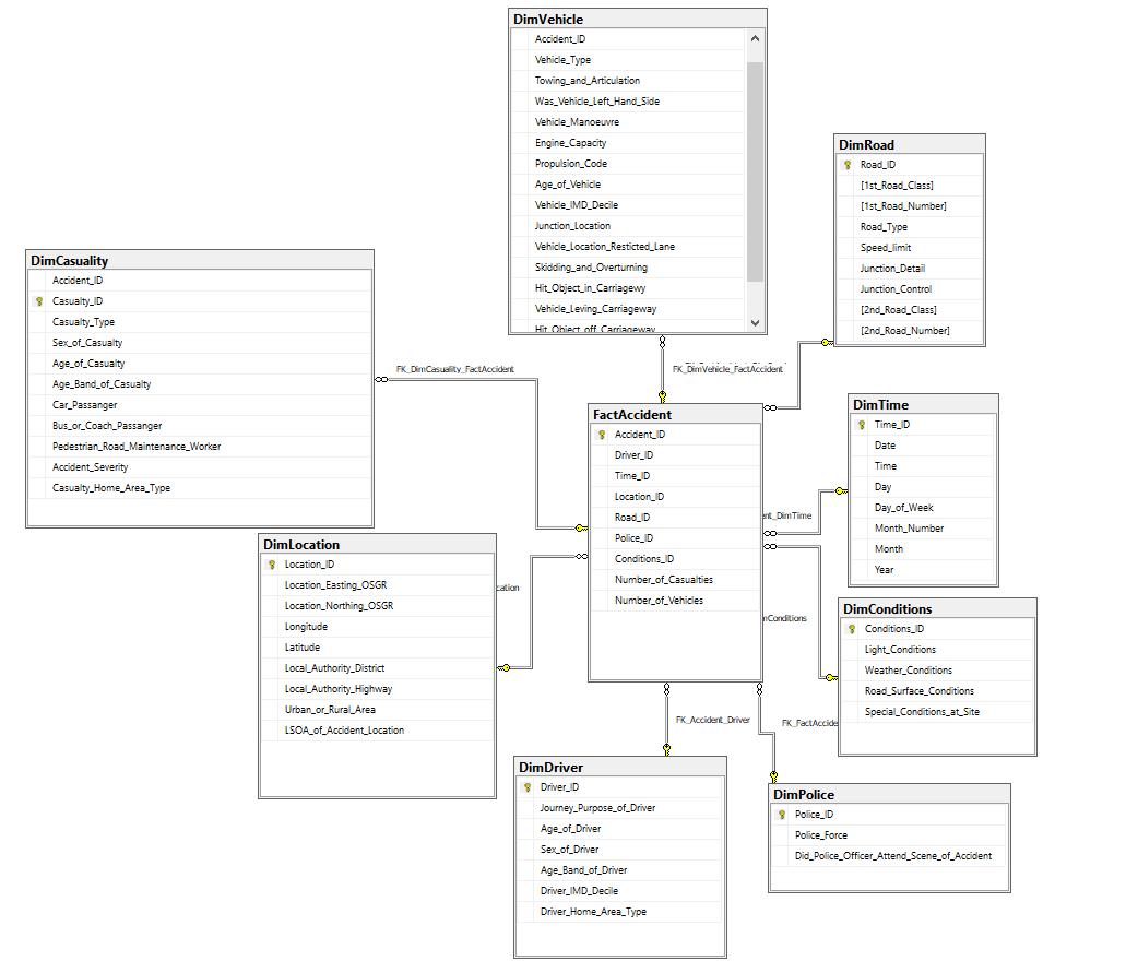 small resolution of clas on v star location diagram