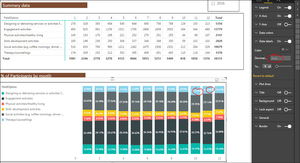 Chart  also solved stacked column chart remove decimal places rh community powerbi