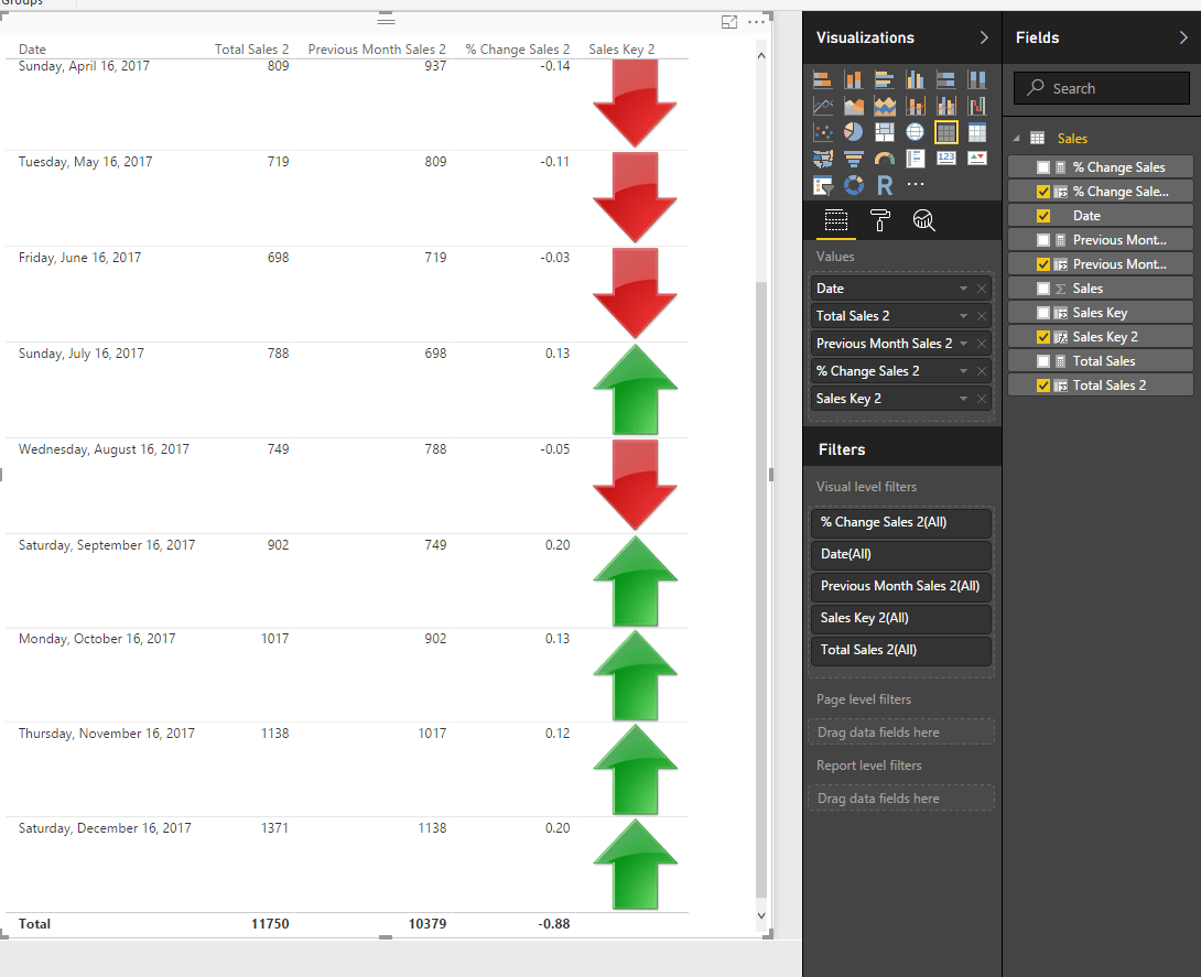 Solved Unable Display Trend Arrows In Table Visual