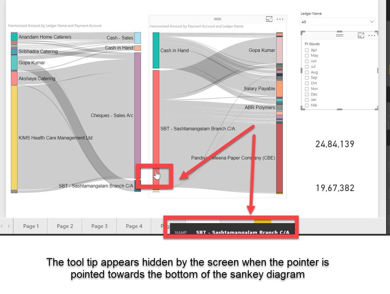sankey diagram tool tip display is hidden [ 1320 x 997 Pixel ]