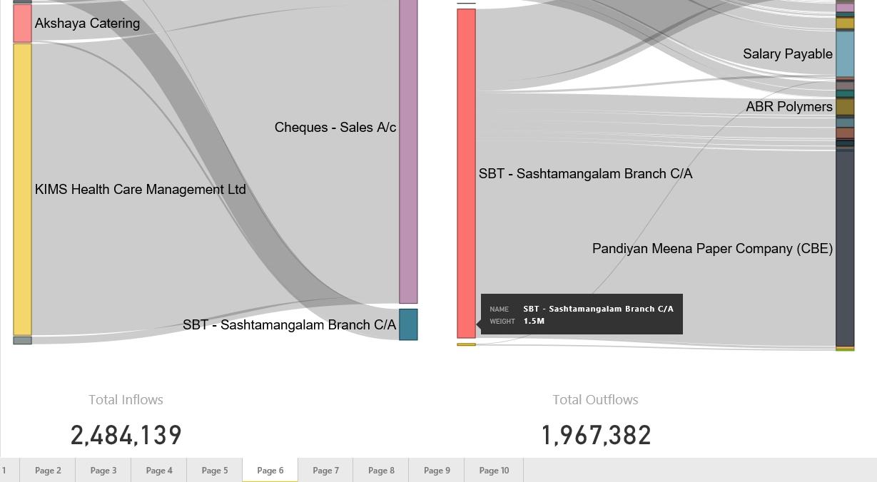 small resolution of sankey diagram free tool