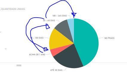 Power bi pie chartg also solved chart order of slices not accordingly to lett rh community powerbi