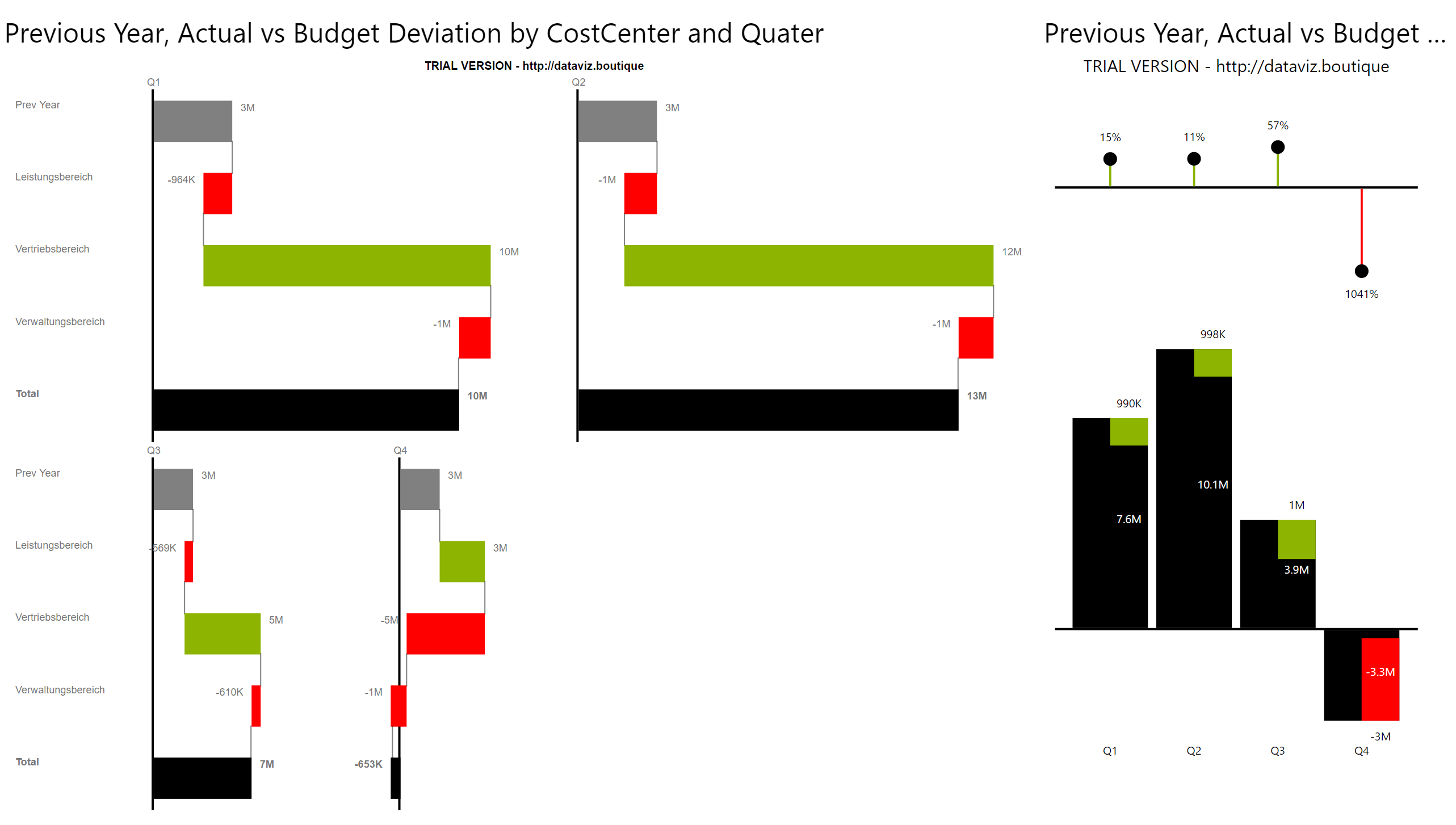 also solved using waterfall charts microsoft power bi community rh powerbi