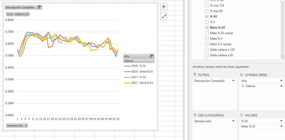 But power bi doesn   allowed is any custom visual for this also with two or more values and legend microsoft rh community powerbi
