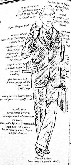 The Official Preppy Handbook Illustrations Archives