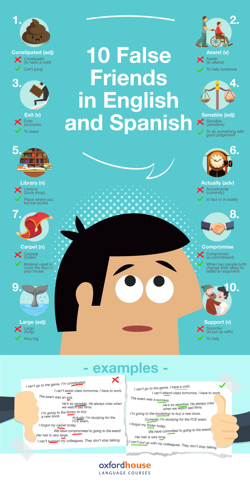 hight resolution of 10 False Friends in English and Spanish Infographic   Oxford House  Barcelona